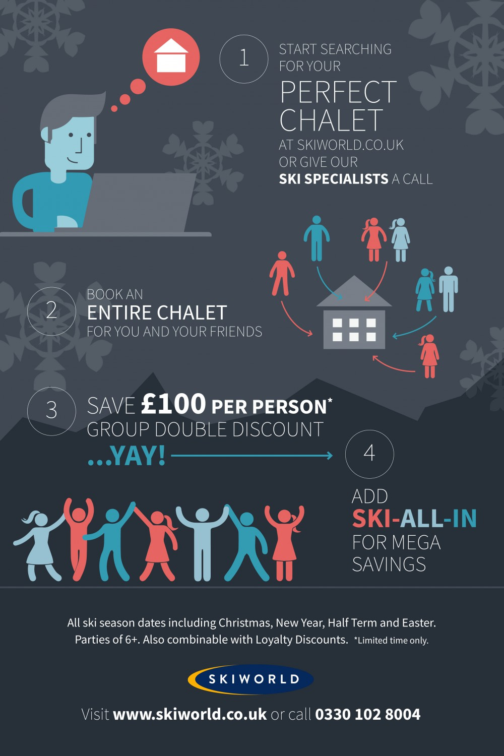 group discount infographic